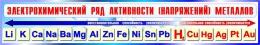 Купить Стенд Электрохимический ряд активности металлов для кабинета химии в сине-голубых тонах 1300*230мм в России от 1124.00 ₽