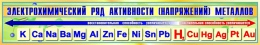 Купить Стенд Электрохимический ряд активности металлов для кабинета химии в золотисто-зеленых тонах 1300*230мм в России от 1124.00 ₽