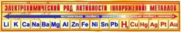 Купить Стенд Электрохимический ряд активности металлов для кабинета химии в золотисто-желтых тонах 1300*230 мм в России от 1124.00 ₽