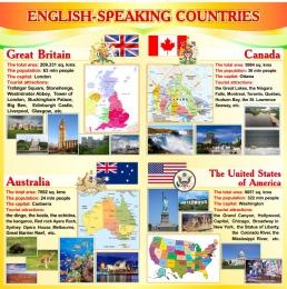 Купить Стенд English-speaking countries на английском языке в оранжевых тонах 750*750 мм в России от 2006.00 ₽