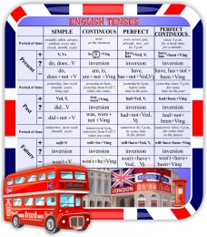 Купить Стенд English Tenses для кабинета английского языка в стиле Лондон в сиреневых тонах 980*1120 мм в России от 4050.00 ₽