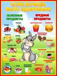 Купить Стенд Если хочешь быть здоровым! 300*400 мм в России от 428.00 ₽