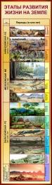 Купить Стенд Этапы развития жизни на Земле в золотисто-бордовых тонах 400*1400 мм в России от 2106.00 ₽