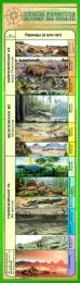 Купить Стенд Этапы развития жизни на Земле в золотисто-зелёных тонах 400*1400 мм в России от 2005.00 ₽