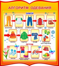 Купить Стенд фигурный Алгоритм одевания для группы Брусничка 270*300 мм в России от 299.00 ₽