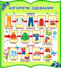 Купить Стенд фигурный Алгоритм одевания для группы Черничка 270*300мм в России от 299.00 ₽
