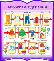 Купить Стенд фигурный Алгоритм одевания для группы Ежевичка 270*300мм в России от 299.00 ₽