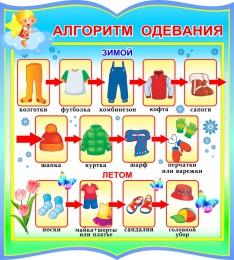 Купить Стенд фигурный Алгоритм одевания для группы Почемучки в зелено-голубых тонах 270*300мм в России от 299.00 ₽