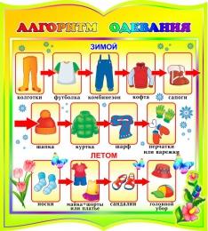 Купить Стенд фигурный Алгоритм одевания для группы Малыши 270*300мм в России от 299.00 ₽
