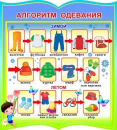 Купить Стенд фигурный Алгоритм одевания для группы Почемучки 270*300мм в России от 299.00 ₽