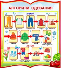 Купить Стенд фигурный Алгоритм одевания для группы Вишенка 270*300 мм в России от 299.00 ₽