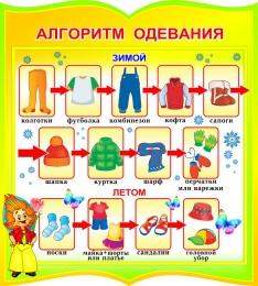 Купить Стенд фигурный Алгоритм одевания для группы Знайка 270*300 мм в России от 299.00 ₽