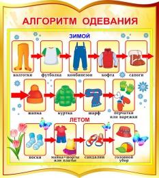 Купить Стенд фигурный Алгоритм одевания для начальной школы и детского сада в золотистых тонах 270*300мм в России от 299.00 ₽