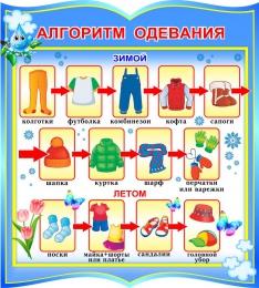 Купить Стенд фигурный Алгоритм одевания группа Капелька  270*300 мм в России от 299.00 ₽
