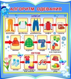 Купить Стенд фигурный Алгоритм одевания группа Капитошка 270*300 мм в России от 315.00 ₽