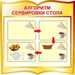Купить Стенд фигурный Алгоритм сервировки стола в золотистых тонах №2 560*560 мм в России от 1157.00 ₽