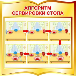 Купить Стенд фигурный Алгоритм сервировки стола в золотистых тонах №3 560*560 мм в России от 1157.00 ₽