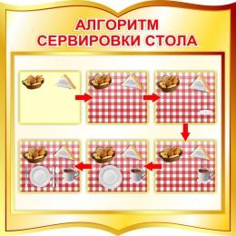 Купить Стенд фигурный Алгоритм сервировки стола в золотистых тонах №1 560*560 мм в России от 1157.00 ₽