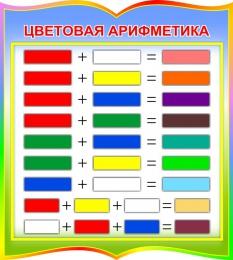 Купить Стенд фигурный Цветовая арифметика для начальной школы и детского сада в радужных тонах 270*300мм в России от 299.00 ₽