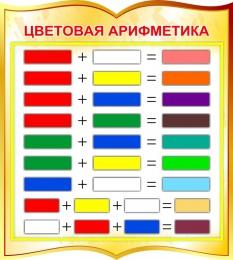 Купить Стенд фигурный Цветовая арифметика для начальной школы и детского сада в золотистых тонах 270*300мм в России от 299.00 ₽