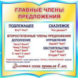 Купить Стенд фигурный Главные члены предложения для начальной школы в бирюзовых тонах 550*550мм в России от 1177.00 ₽