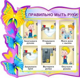 Купить Стенд фигурный Как правильно мыть руки для группы Бабочки 340*330 мм в России от 414.00 ₽