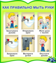 Купить Стенд фигурный как правильно мыть руки для группы Черничка 270*300мм в России от 299.00 ₽