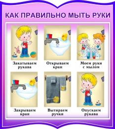 Купить Стенд фигурный Как правильно мыть руки для группы Ежевичка 270*300мм в России от 299.00 ₽