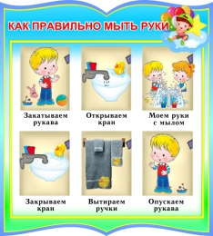 Купить Стенд фигурный Как правильно мыть руки для группы Почемучки 270*300мм в России от 299.00 ₽