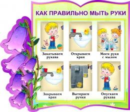 Купить Стенд фигурный Как правильно мыть руки для группы Колокольчики 350*300 мм в России от 387.00 ₽