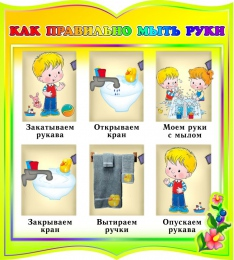 Купить Стенд фигурный Как правильно мыть руки для группы Малыши 270*300мм в России от 299.00 ₽