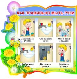 Купить Стенд фигурный Как правильно мыть руки для группы Одуванчик 330*340мм в России от 436.00 ₽
