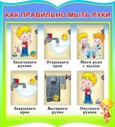 Купить Стенд фигурный Как правильно мыть руки для группы Почемучки в зелено-голубых тонах 270*300мм в России от 299.00 ₽