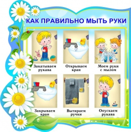 Купить Стенд фигурный Как правильно мыть руки для группы Ромашка 320*320 мм в России от 428.00 ₽
