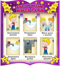 Купить Стенд фигурный как правильно мыть руки для группы Волшебники 540*600 мм в России от 1260.00 ₽