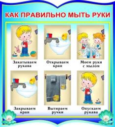Купить Стенд фигурный как правильно мыть руки для группы Жемчужинка 270*300мм в России от 315.00 ₽