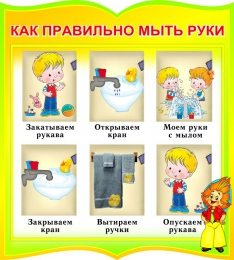 Купить Стенд фигурный как правильно мыть руки для группы Знайка 270*300мм в России от 299.00 ₽