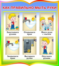 Купить Стенд фигурный Как правильно мыть руки для начальной школы и детского сада  270*300мм в России от 299.00 ₽