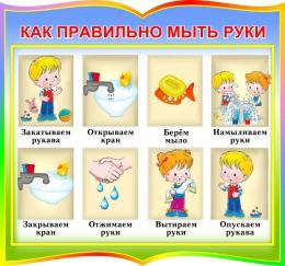 Купить Стенд фигурный Как правильно мыть руки для начальной школы и детского сада 320*300мм в России от 354.00 ₽