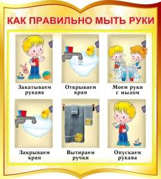 Купить Стенд фигурный Как правильно мыть руки для начальной школы и детского сада в золотистых тонах 270*300мм в России от 299.00 ₽