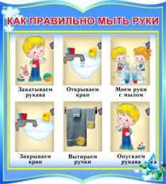 Купить Стенд фигурный Как правильно мыть руки группа Капелька  270*300 мм в России от 299.00 ₽