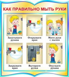 Купить Стенд фигурный Как правильно мыть руки в бирюзовых тонах 270*300мм в России от 299.00 ₽