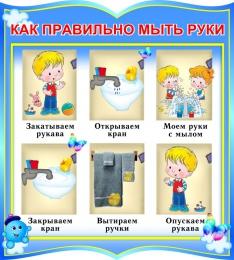 Купить Стенд фигурный Как правильно мыть руки в группу Капитошка 270*300 мм в России от 315.00 ₽