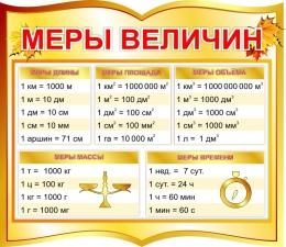 Купить Стенд фигурный Меры величин для начальной школы в золотистых тонах  400*350мм в России от 517.00 ₽