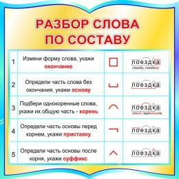 Купить Стенд фигурный Разбор слова по составу в бирюзовых тонах 550*550мм в России от 1177.00 ₽