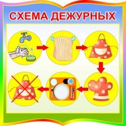 Купить Стенд фигурный Схема дежурных для детского сада 560*560 мм в России от 1157.00 ₽