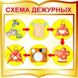 Купить Стенд фигурный Схема дежурных для детского сада в золотисто-желтых тонах 560*560 мм в России от 1157.00 ₽