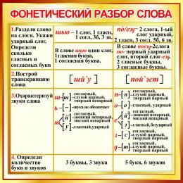 Купить Стенд Фонетический разбор слова в золотистых тонах 550*550 мм в России от 1080.00 ₽