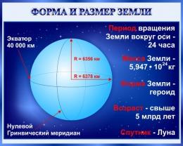 Купить Стенд Форма и размер Земли 1000*800 мм в России от 2856.00 ₽