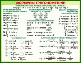 Купить Стенд Формулы тригонометрии в зелёных тонах  830*650 мм в России от 1926.00 ₽
